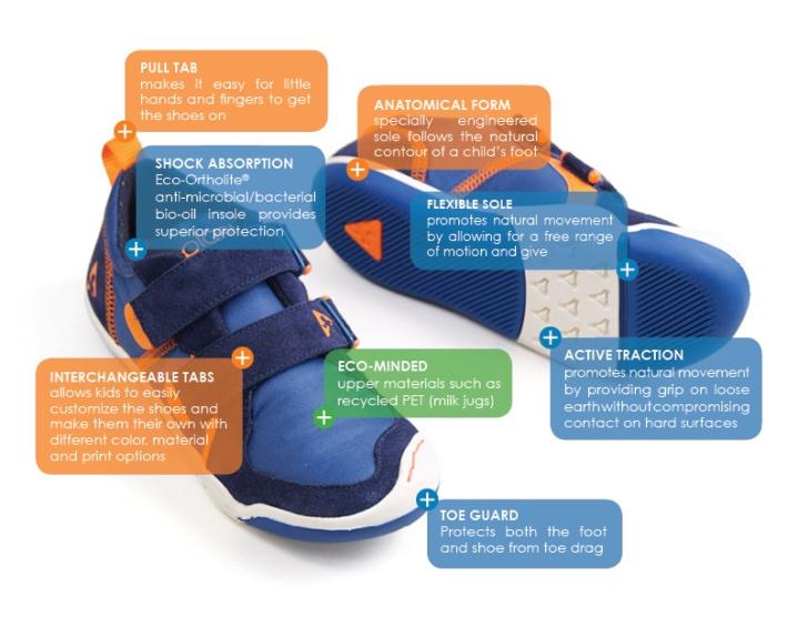 shoe-callouts